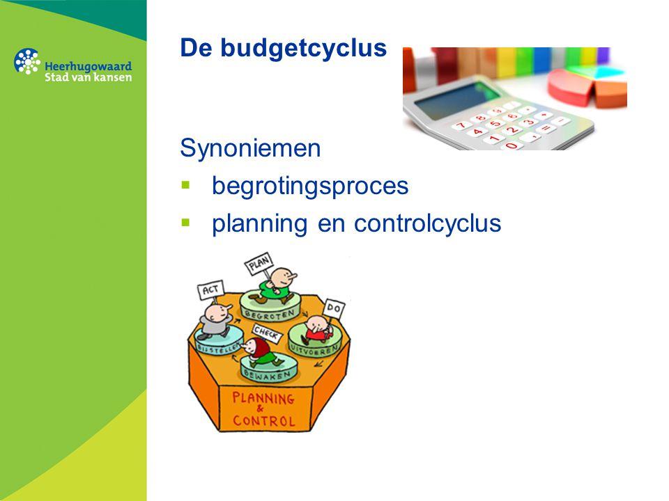De budgetcyclus Synoniemen  begrotingsproces  planning en controlcyclus
