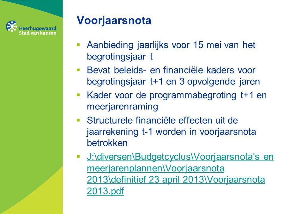 Voorjaarsnota  Aanbieding jaarlijks voor 15 mei van het begrotingsjaar t  Bevat beleids- en financiële kaders voor begrotingsjaar t+1 en 3 opvolgend
