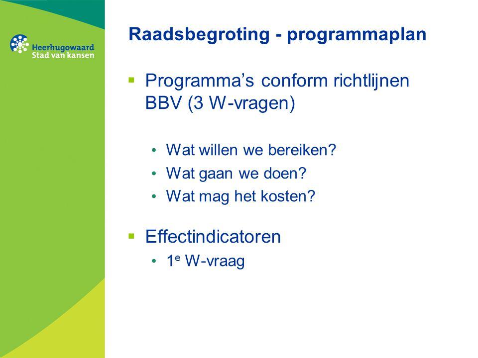 Raadsbegroting - programmaplan  Programma's conform richtlijnen BBV (3 W-vragen) Wat willen we bereiken? Wat gaan we doen? Wat mag het kosten?  Effe