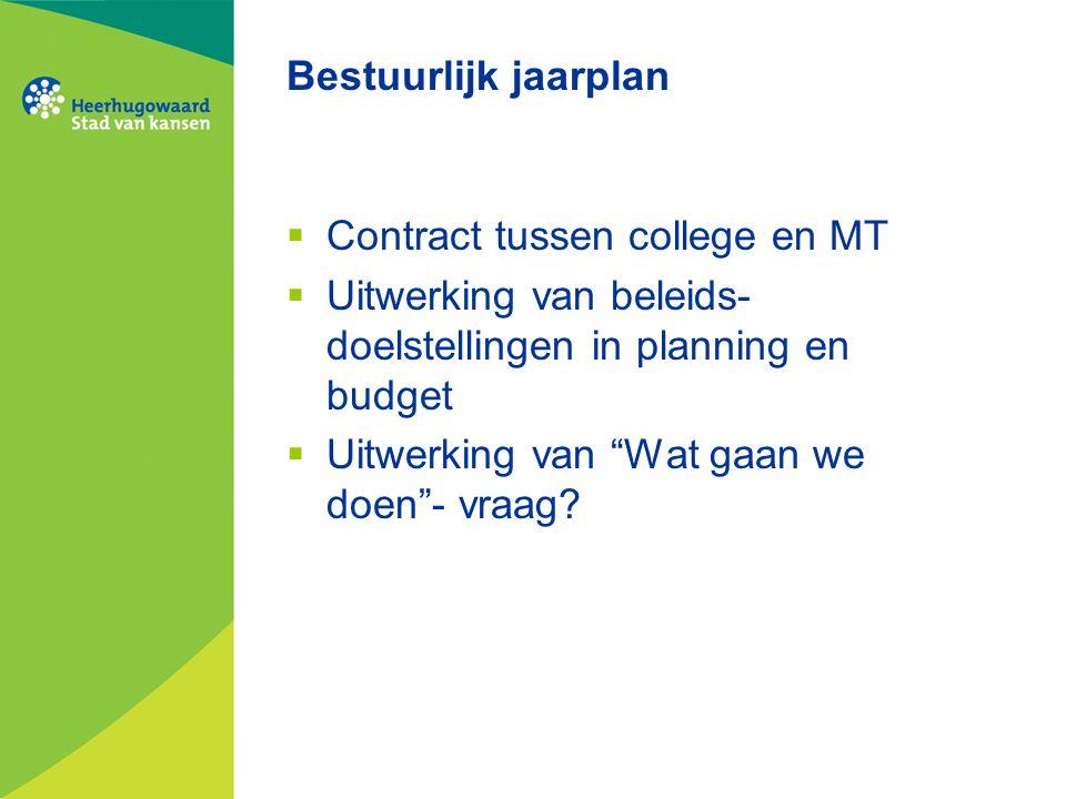 """Bestuurlijk jaarplan  Contract tussen college en MT  Uitwerking van beleids- doelstellingen in planning en budget  Uitwerking van """"Wat gaan we doen"""