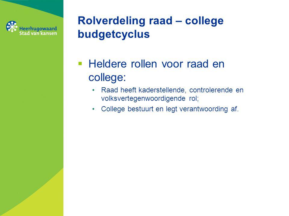 Rolverdeling raad – college budgetcyclus  Heldere rollen voor raad en college: Raad heeft kaderstellende, controlerende en volksvertegenwoordigende r