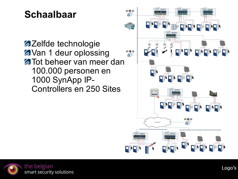 Schaalbaar Logo's Zelfde technologie Van 1 deur oplossing Tot beheer van meer dan 100.000 personen en 1000 SynApp IP- Controllers en 250 Sites