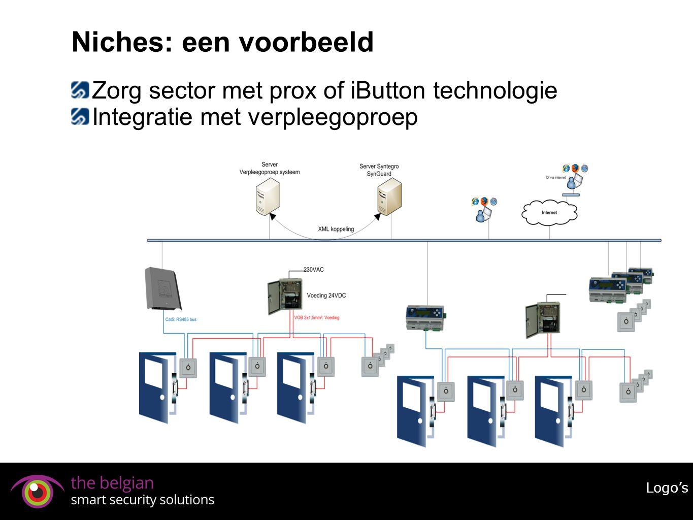 Niches: een voorbeeld Logo's Zorg sector met prox of iButton technologie Integratie met verpleegoproep
