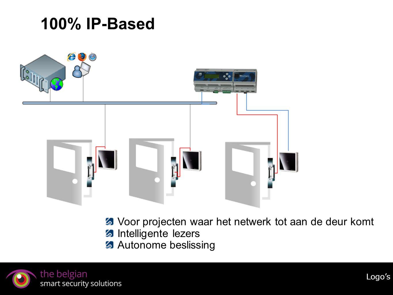 100% IP-Based Logo's Voor projecten waar het netwerk tot aan de deur komt Intelligente lezers Autonome beslissing