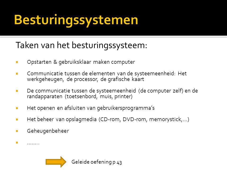 Taken van het besturingssysteem:  Opstarten & gebruiksklaar maken computer  Communicatie tussen de elementen van de systeemeenheid: Het werkgeheugen