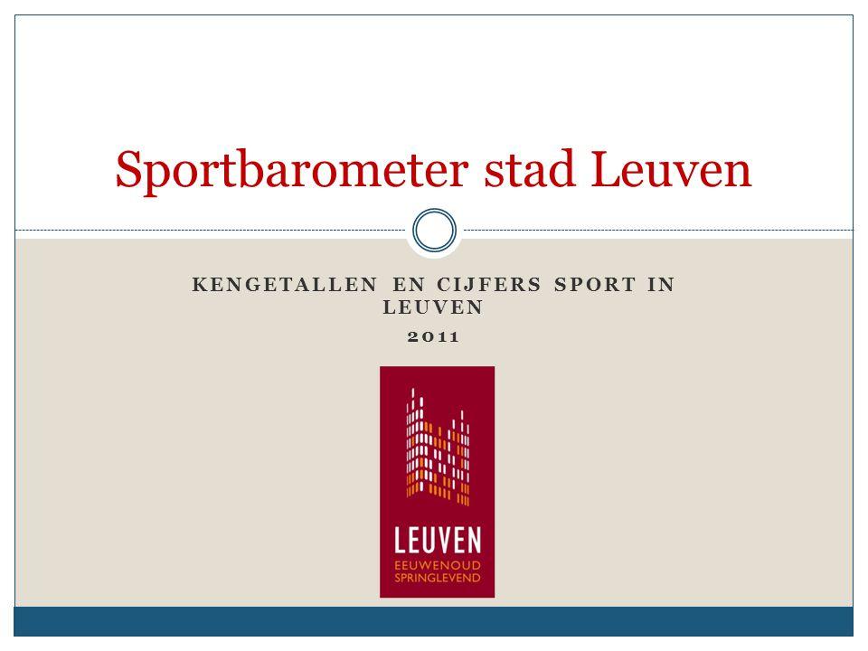 KENGETALLEN EN CIJFERS SPORT IN LEUVEN 2011 Sportbarometer stad Leuven