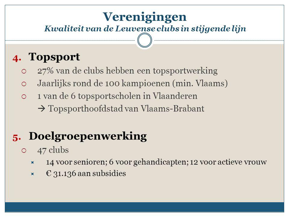Verenigingen Kwaliteit van de Leuvense clubs in stijgende lijn 4.