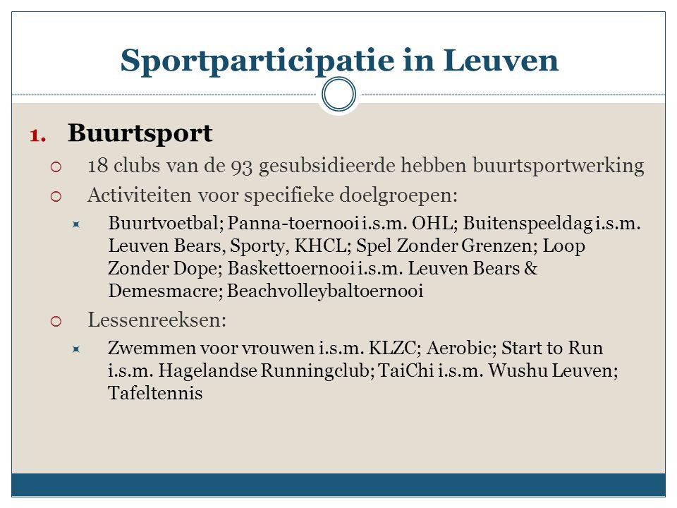 Sportparticipatie in Leuven 1.
