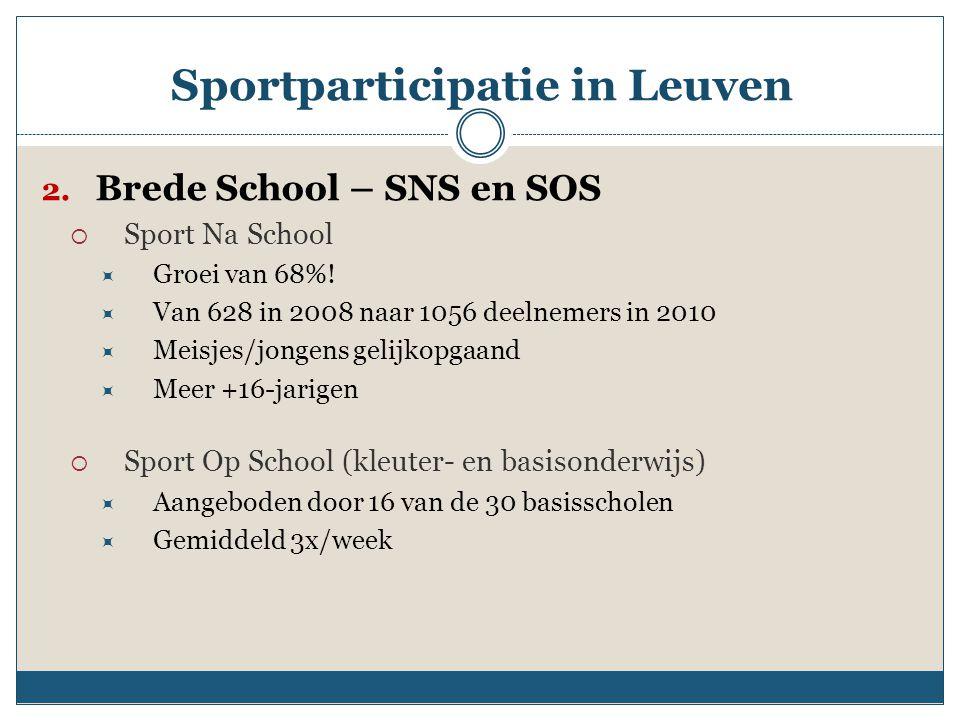 Sportparticipatie in Leuven 2.Brede School – SNS en SOS  Sport Na School  Groei van 68%.