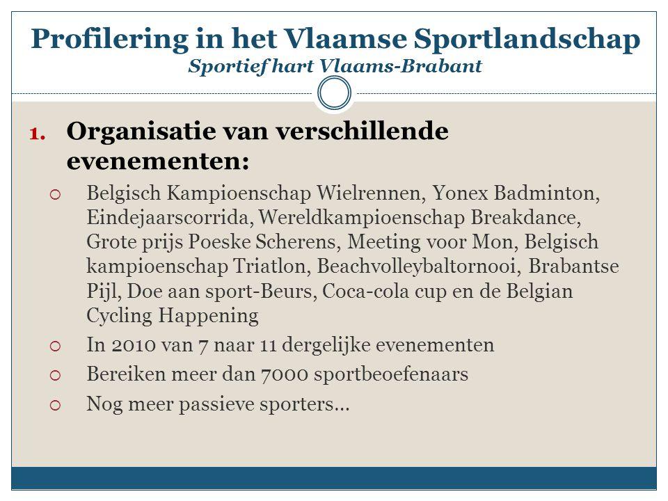 Profilering in het Vlaamse Sportlandschap Sportief hart Vlaams-Brabant 1.