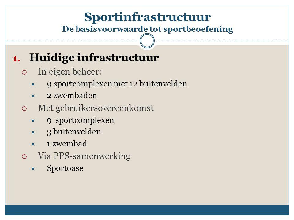 Sportinfrastructuur De basisvoorwaarde tot sportbeoefening 1.