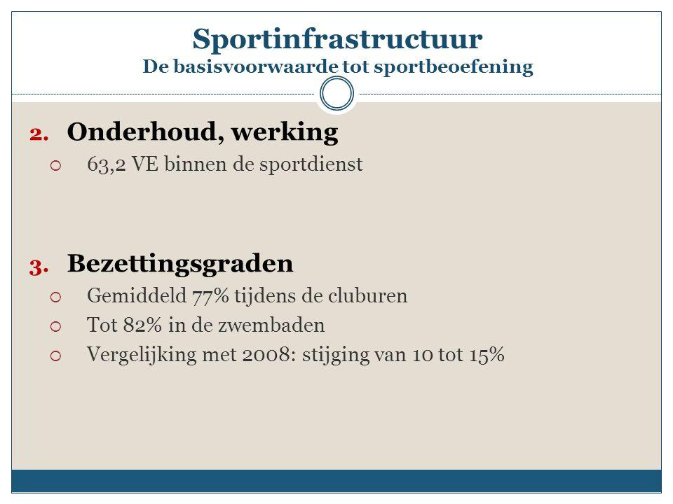 Sportinfrastructuur De basisvoorwaarde tot sportbeoefening 2.