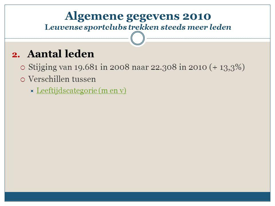 Algemene gegevens 2010 Leuvense sportclubs trekken steeds meer leden 2.