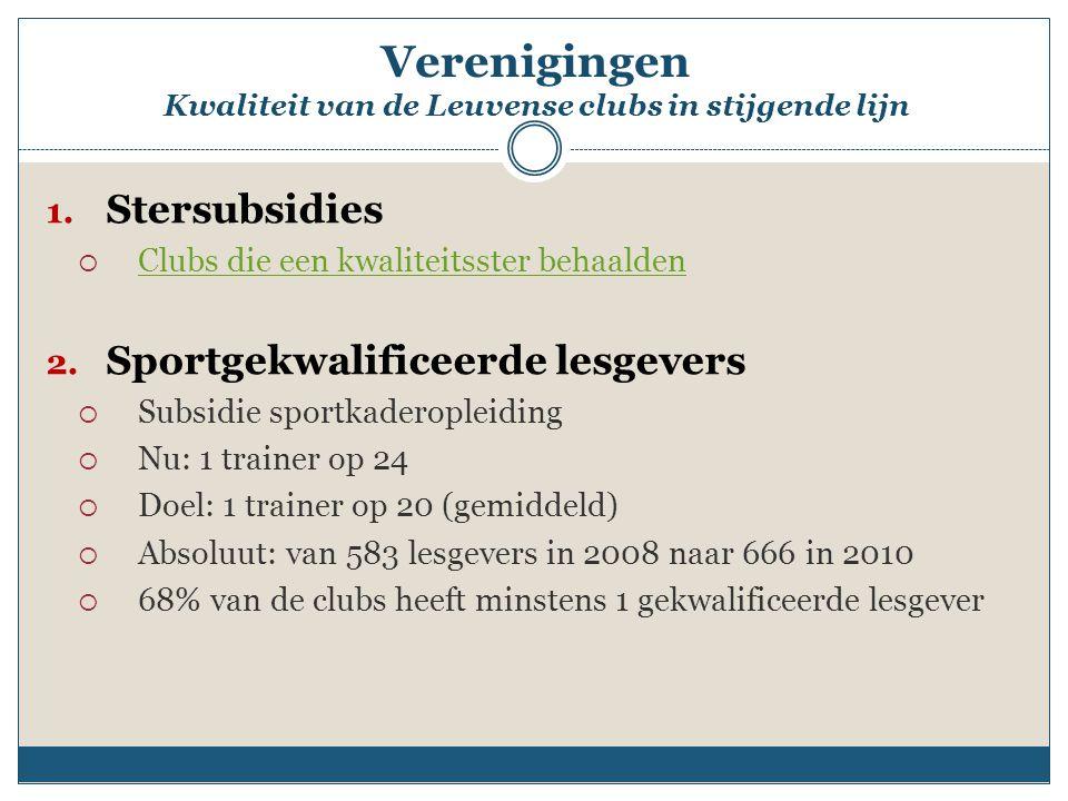 Resultaat (2010)  Werkingskosten + personeel  7 mio euro  Investeringen  2 mio euro  Tofsport  450 000 euro  Inkomsten  2,6 mio euro Conclusie:  3,06% van de gehele begroting van de stad Leuven gaat naar sport  De gemiddelde Leuvenaar spendeerde in 2010 gemiddeld € 71,37 voor deze infrastructuur en werking van de sportdienst