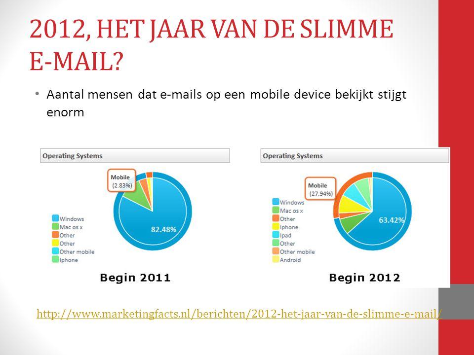 2012, HET JAAR VAN DE SLIMME E-MAIL? Aantal mensen dat e-mails op een mobile device bekijkt stijgt enorm http://www.marketingfacts.nl/berichten/2012-h