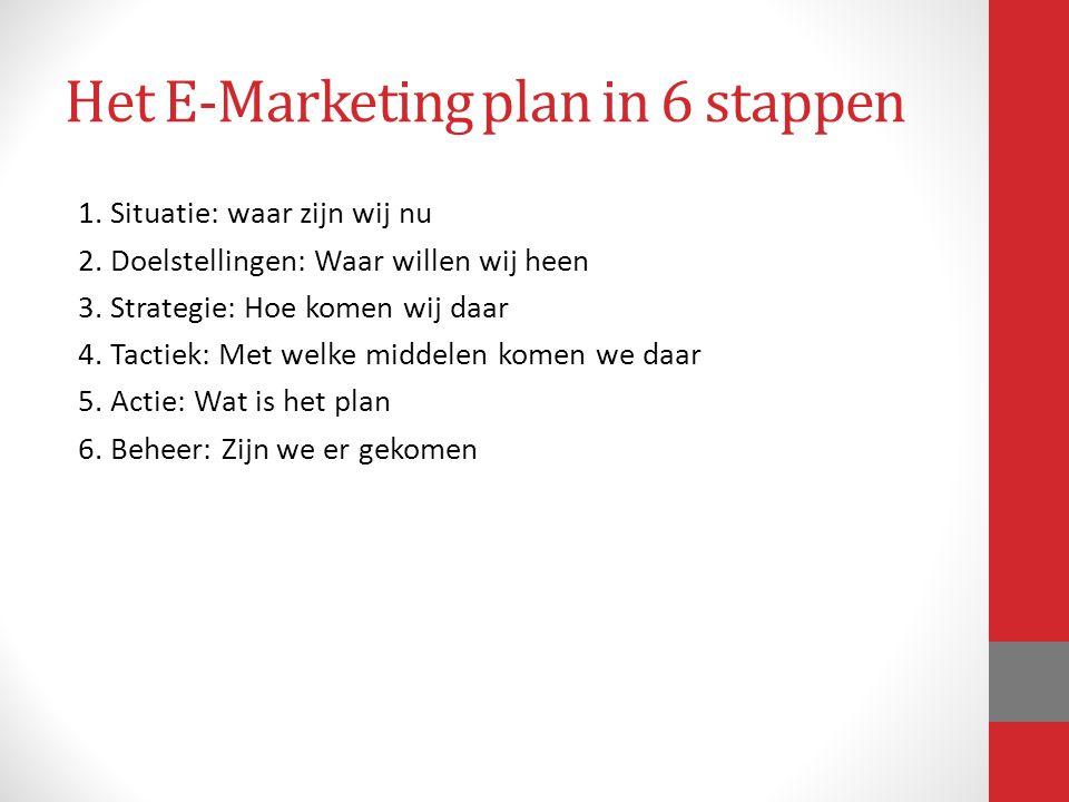 Het E-Marketing plan in 6 stappen 1. Situatie: waar zijn wij nu 2. Doelstellingen: Waar willen wij heen 3. Strategie: Hoe komen wij daar 4. Tactiek: M