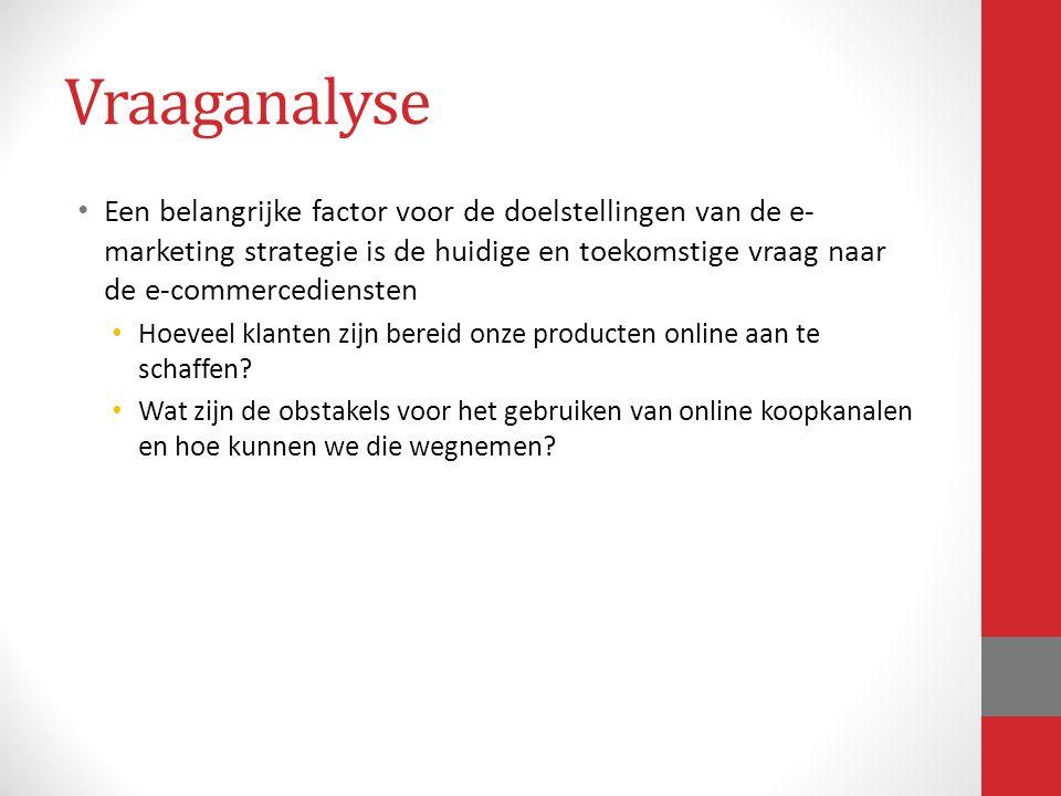 Vraaganalyse Een belangrijke factor voor de doelstellingen van de e- marketing strategie is de huidige en toekomstige vraag naar de e-commercediensten
