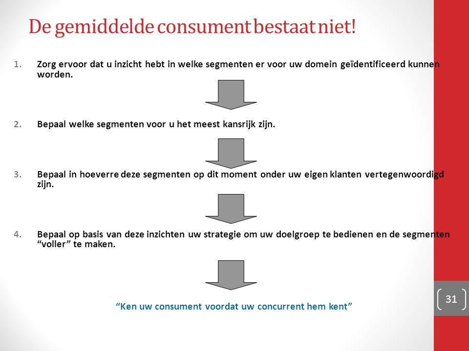 De gemiddelde consument bestaat niet! 1.Zorg ervoor dat u inzicht hebt in welke segmenten er voor uw domein geïdentificeerd kunnen worden. 2.Bepaal we