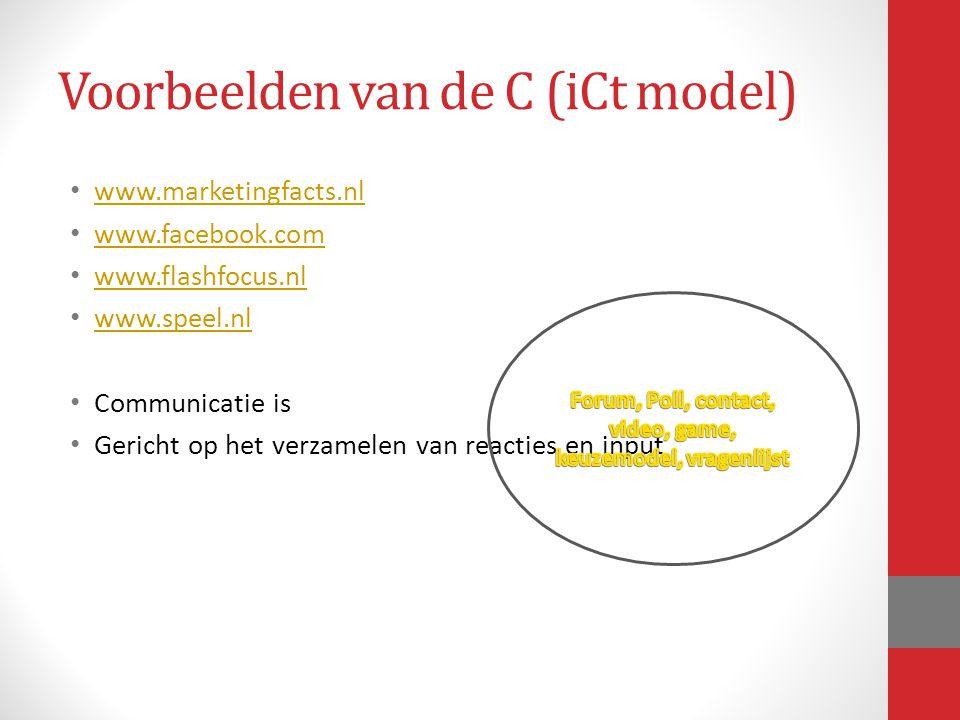 www.marketingfacts.nl www.facebook.com www.flashfocus.nl www.speel.nl Communicatie is Gericht op het verzamelen van reacties en input Voorbeelden van