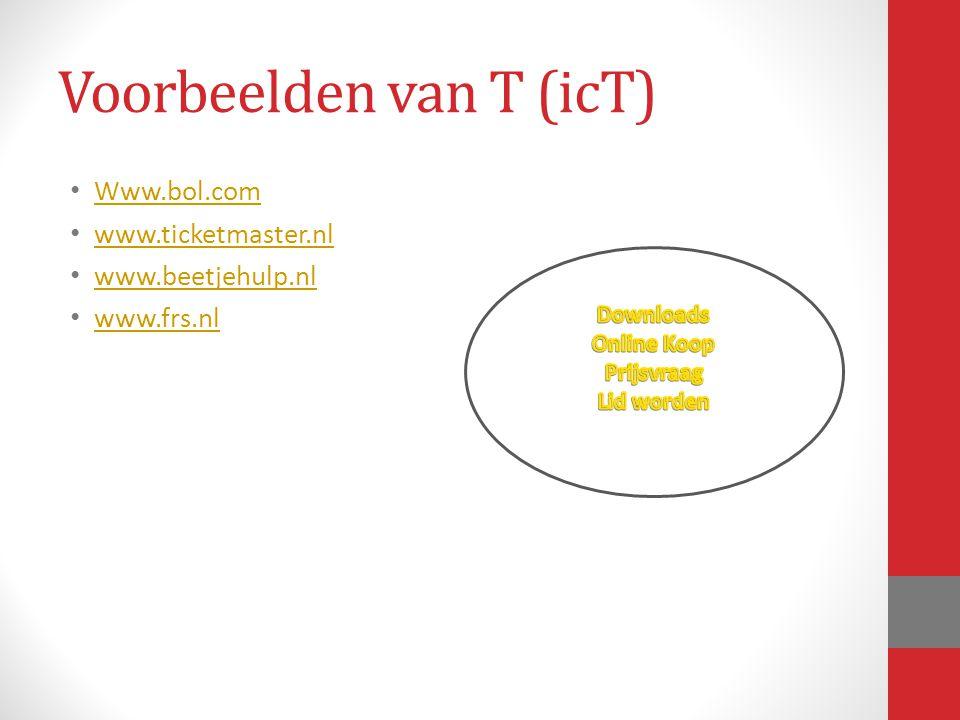 Www.bol.com www.ticketmaster.nl www.beetjehulp.nl www.frs.nl Voorbeelden van T (icT)