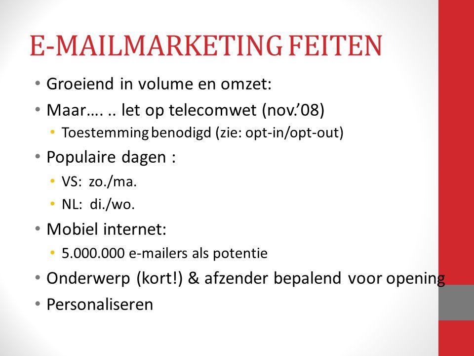 Groeiend in volume en omzet: Maar…... let op telecomwet (nov.'08) Toestemming benodigd (zie: opt-in/opt-out) Populaire dagen : VS: zo./ma. NL: di./wo.