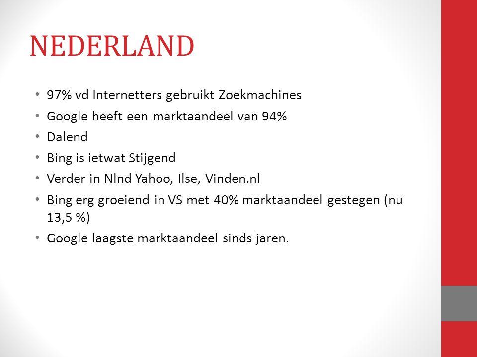 97% vd Internetters gebruikt Zoekmachines Google heeft een marktaandeel van 94% Dalend Bing is ietwat Stijgend Verder in Nlnd Yahoo, Ilse, Vinden.nl B