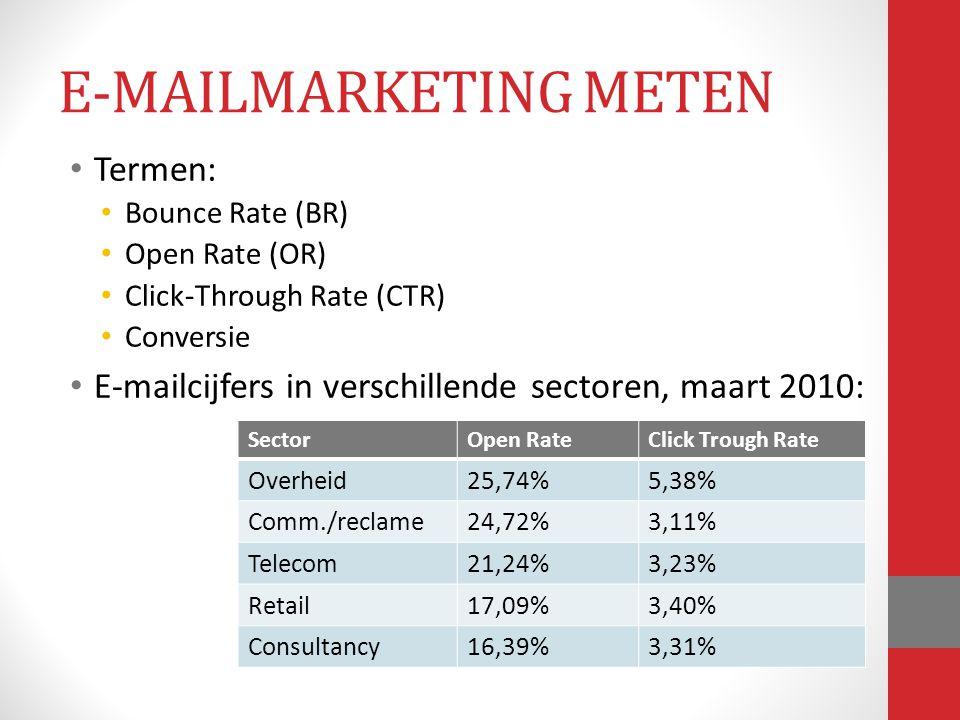 Termen: Bounce Rate (BR) Open Rate (OR) Click-Through Rate (CTR) Conversie E-mailcijfers in verschillende sectoren, maart 2010: SectorOpen RateClick T