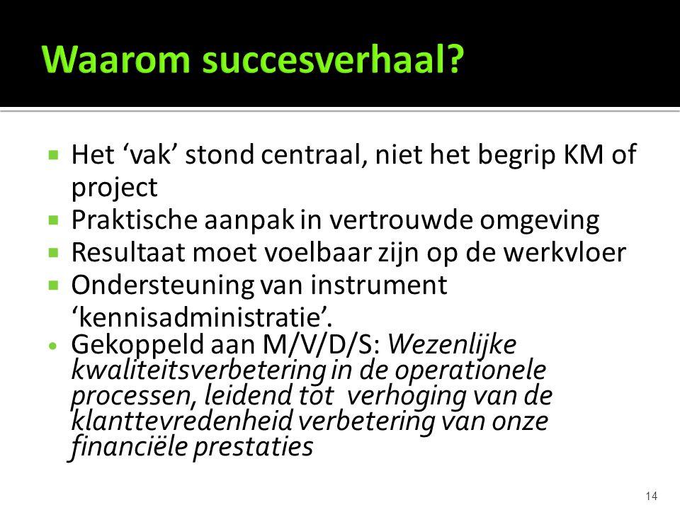 14  Het 'vak' stond centraal, niet het begrip KM of project  Praktische aanpak in vertrouwde omgeving  Resultaat moet voelbaar zijn op de werkvloer  Ondersteuning van instrument 'kennisadministratie'.