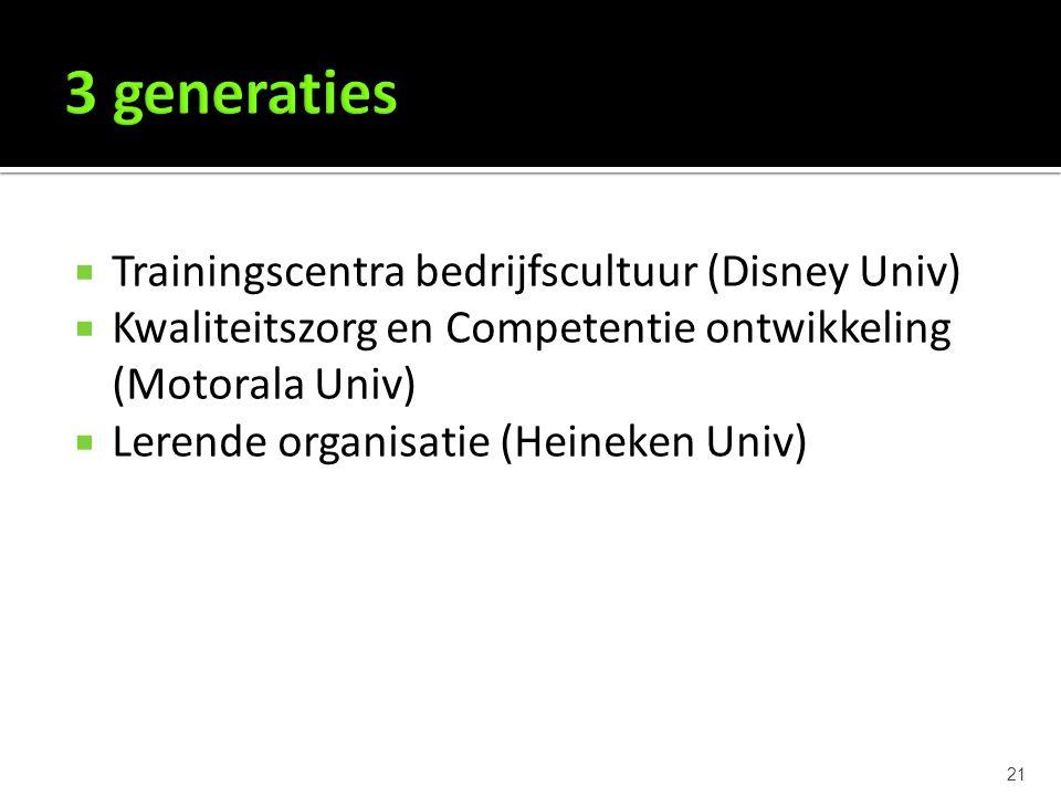 21  Trainingscentra bedrijfscultuur (Disney Univ)  Kwaliteitszorg en Competentie ontwikkeling (Motorala Univ)  Lerende organisatie (Heineken Univ)
