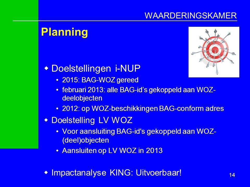 WAARDERINGSKAMER 14 Planning  Doelstellingen i-NUP 2015: BAG-WOZ gereed februari 2013: alle BAG-id's gekoppeld aan WOZ- deelobjecten 2012: op WOZ-bes