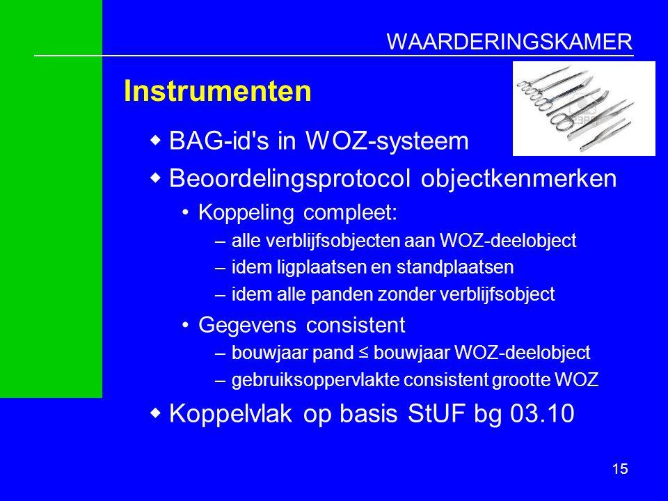 WAARDERINGSKAMER Instrumenten  BAG-id's in WOZ-systeem  Beoordelingsprotocol objectkenmerken Koppeling compleet: –alle verblijfsobjecten aan WOZ-dee