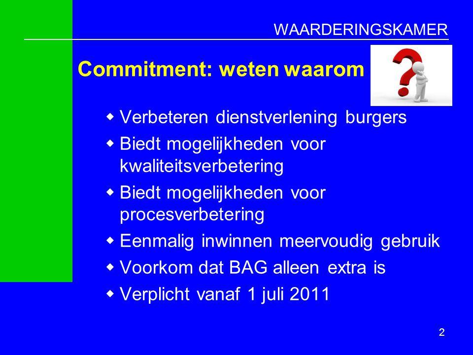 WAARDERINGSKAMER Wanneer is BAG-WOZ gereed 13 1.Werkprocessen aanpassen 2.Synchroon houden / terugmelden inregelen 3.BAG en WOZ adressering gelijktrekken 4.BAG-id's objecten vastleggen 5.BAG-id's woonadressen via GBA 6.BAG-id's vestigingen via NHR 7.Koppelen WOZ deelobjecten aan BAG-objecten 8.Implementatie Koppelvlak BAG-WOZ 9.ICT voor binnengemeentelijk terugmelden 10.Afstemmen taxatiekenmerken met BAG 11.Presenteren BAG gegevens op taxatieverslag 12.Gebruiksoppervlakte gebruiken bij taxatie