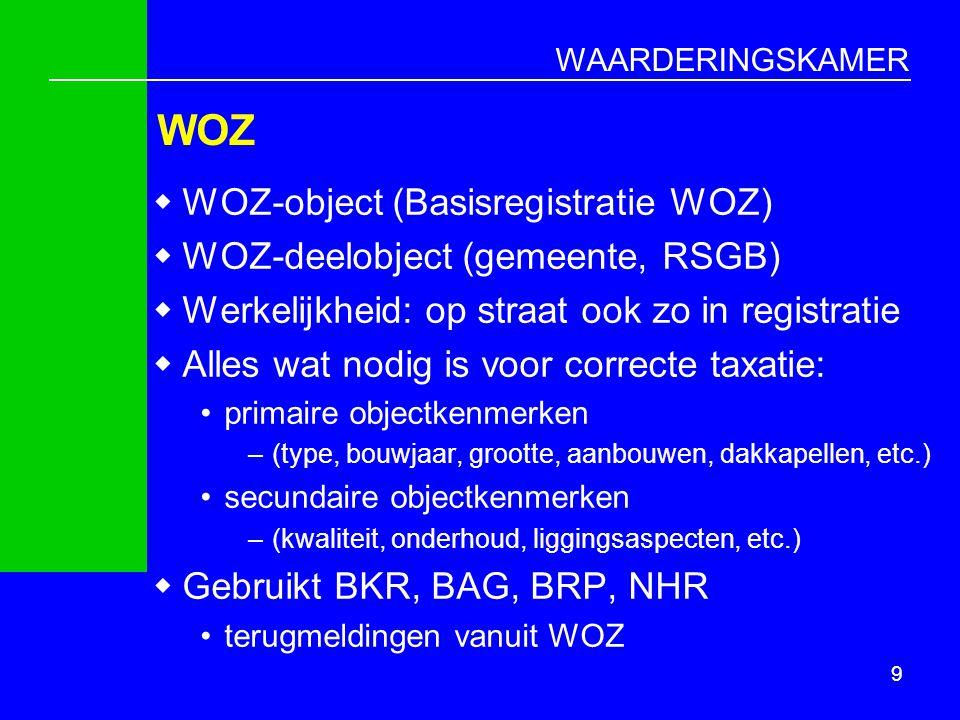 WAARDERINGSKAMER 9 WOZ  WOZ-object (Basisregistratie WOZ)  WOZ-deelobject (gemeente, RSGB)  Werkelijkheid: op straat ook zo in registratie  Alles