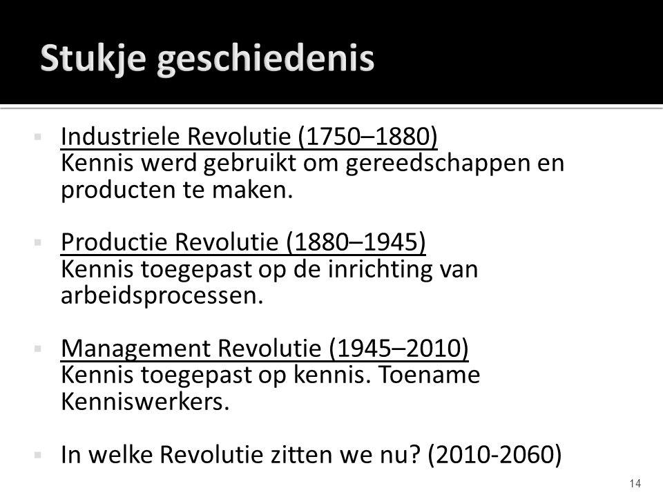  Industriele Revolutie (1750–1880) Kennis werd gebruikt om gereedschappen en producten te maken.  Productie Revolutie (1880–1945) Kennis toegepast o