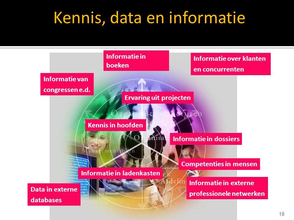 18 Kennis, data en informatie Informatie in boeken Informatie van congressen e.d. Informatie over klanten en concurrenten Informatie in externe profes