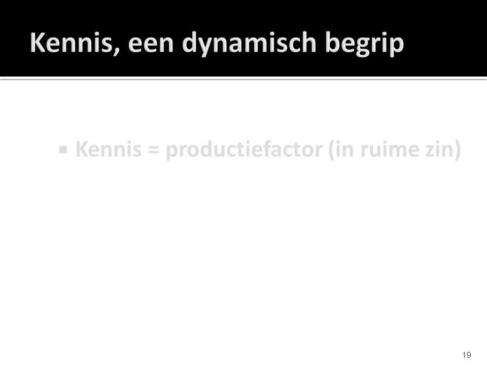  Kennis = productiefactor (in ruime zin) 19