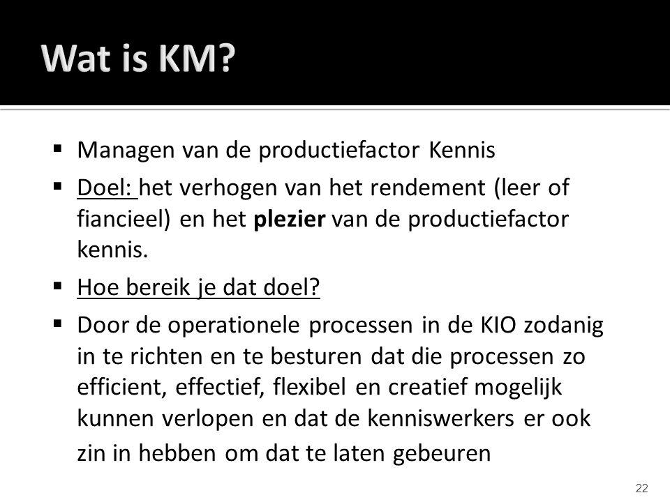 22  Managen van de productiefactor Kennis  Doel: het verhogen van het rendement (leer of fiancieel) en het plezier van de productiefactor kennis. 