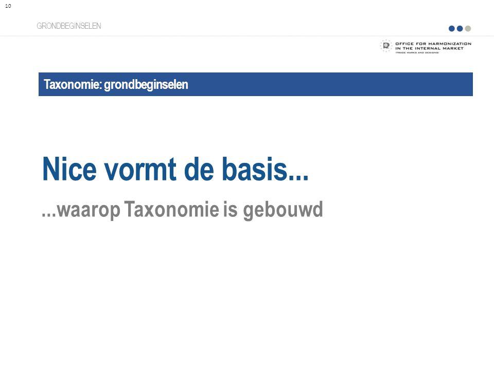 Taxonomie: grondbeginselen Nice vormt de basis... GRONDBEGINSELEN 10...waarop Taxonomie is gebouwd