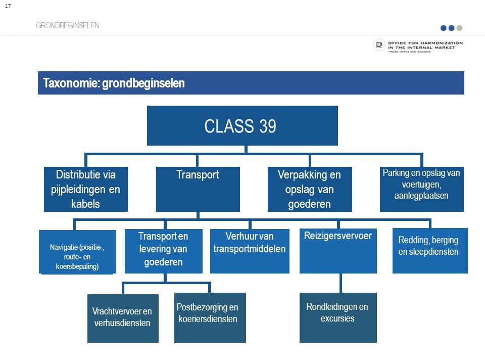 Taxonomie: grondbeginselen GRONDBEGINSELEN 17 CLASS 39 Distributie via pijpleidingen en kabels TransportVerpakking en opslag van goederen Parking en o