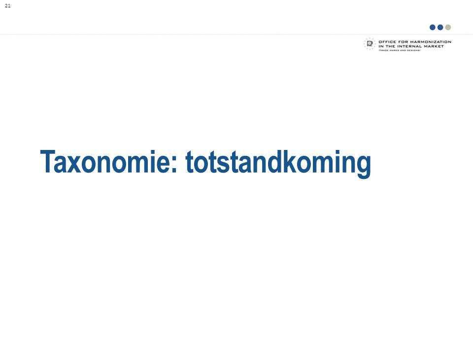Taxonomie: totstandkoming 21