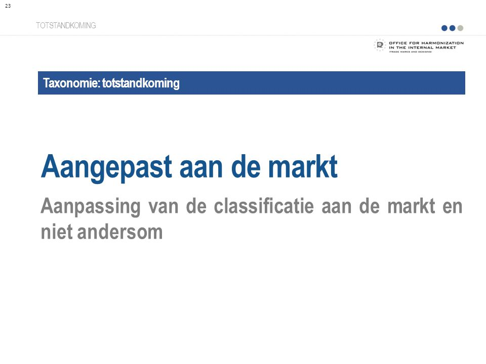 Taxonomie: totstandkoming Aangepast aan de markt TOTSTANDKOMING Aanpassing van de classificatie aan de markt en niet andersom 23