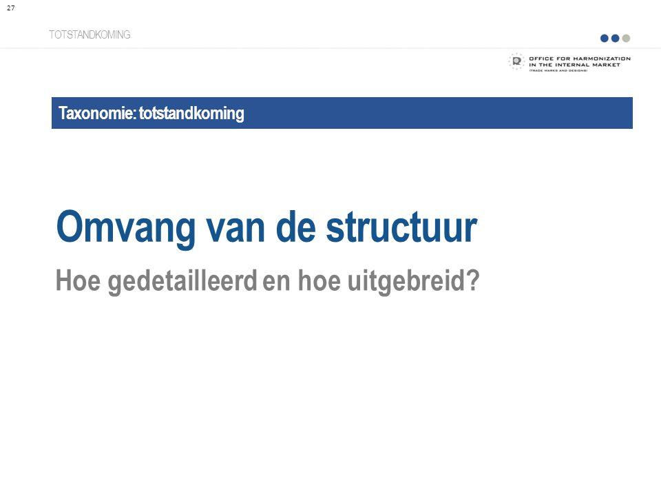 Taxonomie: totstandkoming Omvang van de structuur TOTSTANDKOMING Hoe gedetailleerd en hoe uitgebreid? 27