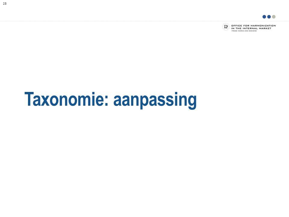 Taxonomie: aanpassing 28
