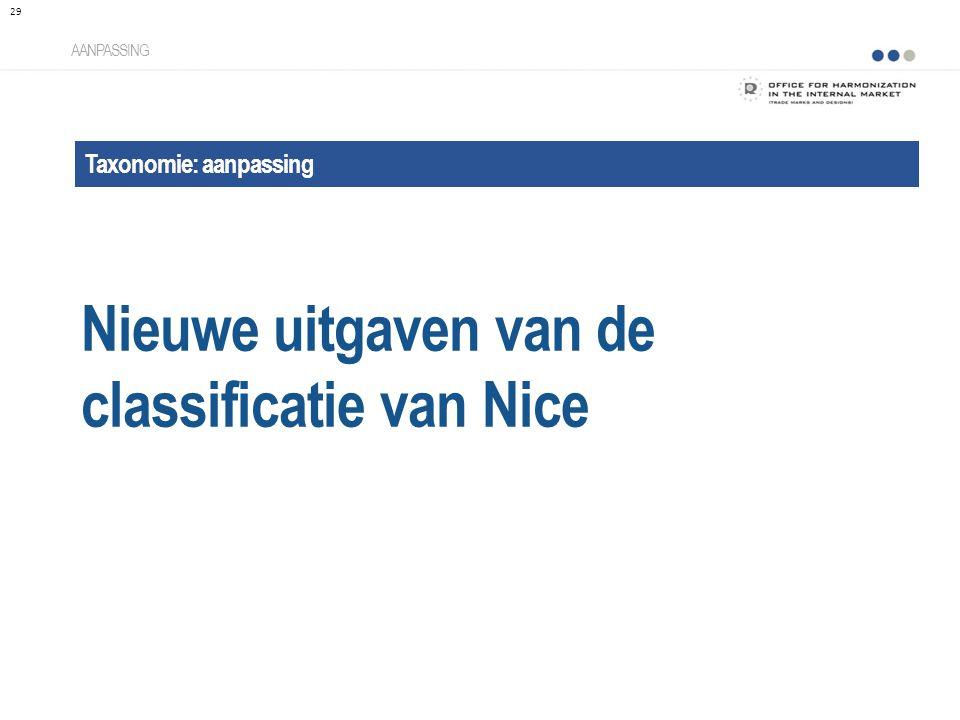 Taxonomie: aanpassing Nieuwe uitgaven van de classificatie van Nice AANPASSING 29