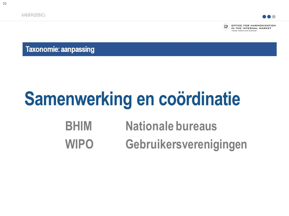 Taxonomie: aanpassing Samenwerking en coördinatie AANPASSING BHIMNationale bureaus WIPOGebruikersverenigingen 32