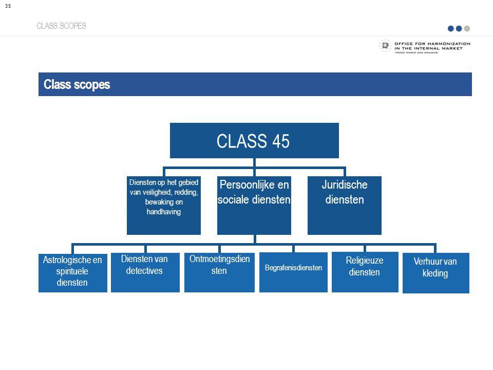 Class scopes CLASS SCOPES 35 CLASS 45 Diensten op het gebied van veiligheid, redding, bewaking en handhaving Persoonlijke en sociale diensten Juridisc