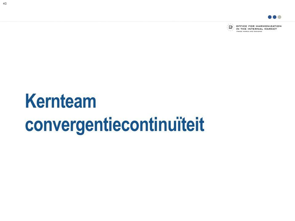 Kernteam convergentiecontinuïteit 43