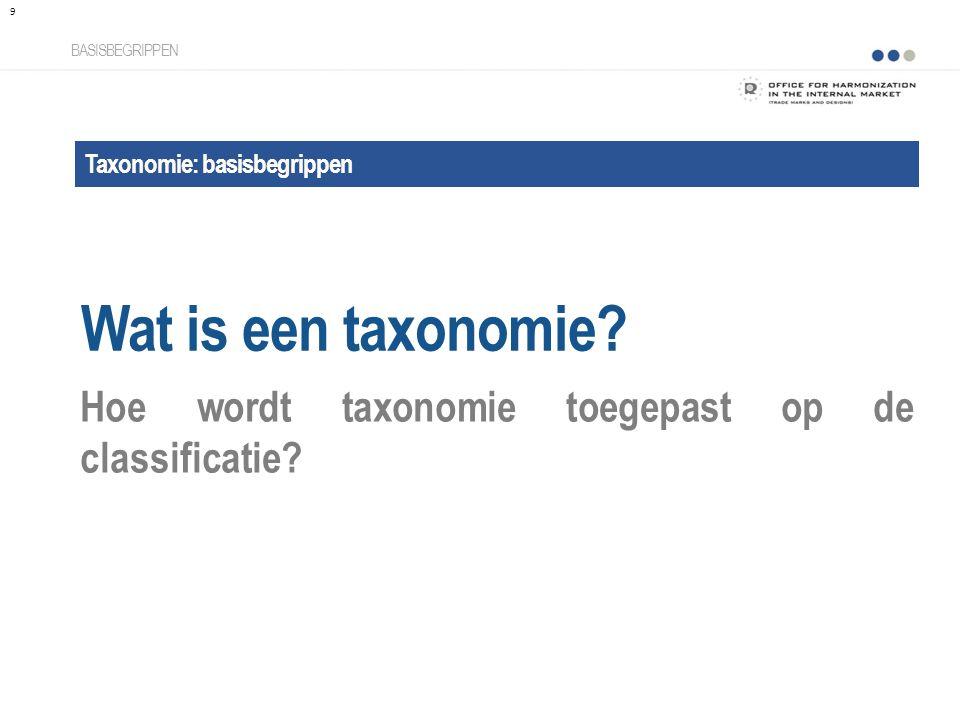 Hoe wordt taxonomie toegepast op de classificatie? Taxonomie: basisbegrippen Wat is een taxonomie? BASISBEGRIPPEN 9