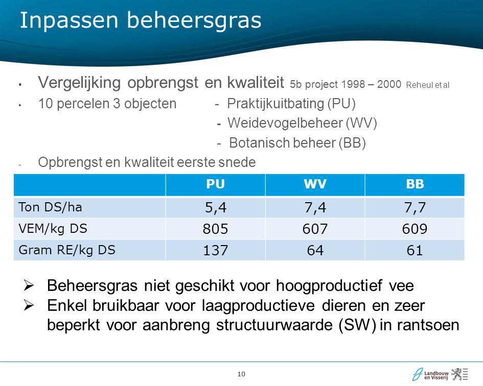 10 Inpassen beheersgras Vergelijking opbrengst en kwaliteit 5b project 1998 – 2000 Reheul et al 10 percelen 3 objecten- Praktijkuitbating (PU) - Weidevogelbeheer (WV) - Botanisch beheer (BB) - Opbrengst en kwaliteit eerste snede PUWVBB Ton DS/ha 5,47,47,7 VEM/kg DS 805607609 Gram RE/kg DS 1376461  Beheersgras niet geschikt voor hoogproductief vee  Enkel bruikbaar voor laagproductieve dieren en zeer beperkt voor aanbreng structuurwaarde (SW) in rantsoen