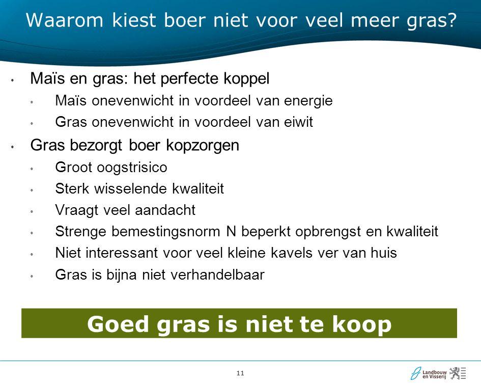 11 Waarom kiest boer niet voor veel meer gras.